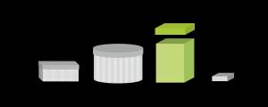 une boîte verte ouverte